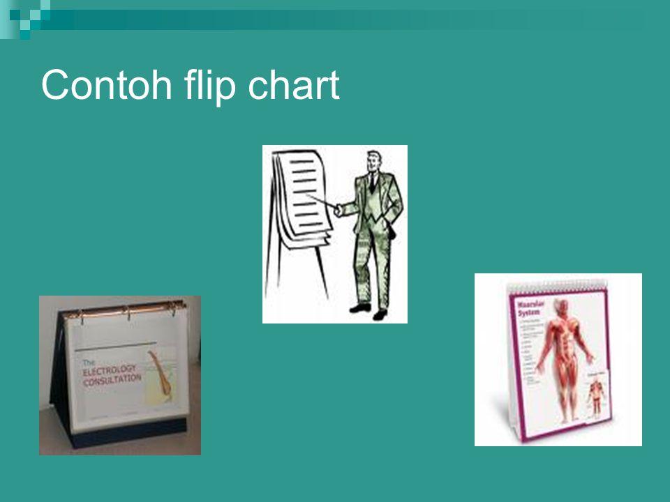 Contoh flip chart