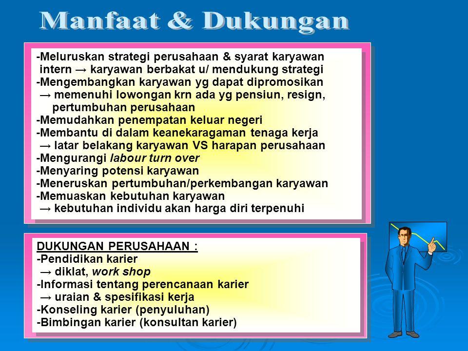 -Meluruskan strategi perusahaan & syarat karyawan