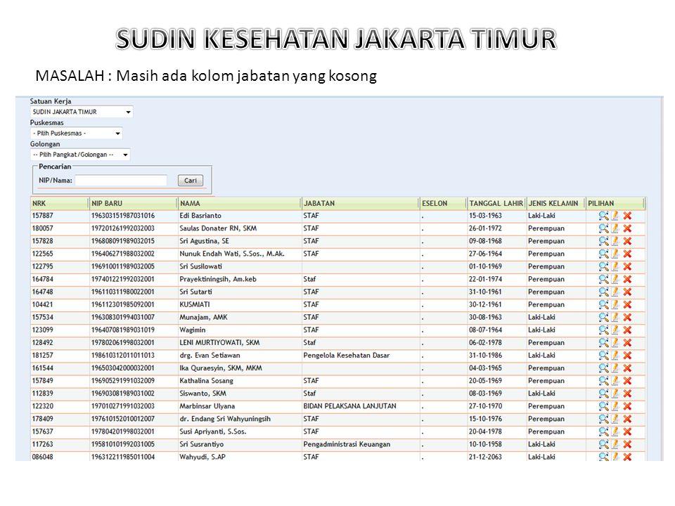 SUDIN KESEHATAN JAKARTA TIMUR