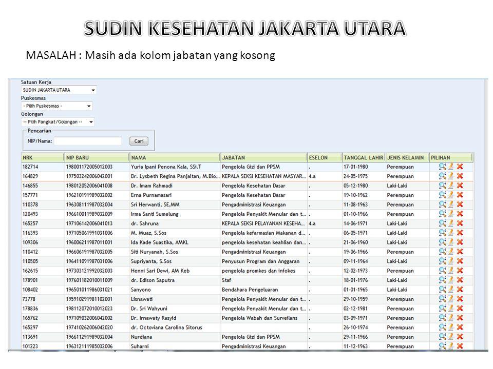 SUDIN KESEHATAN JAKARTA UTARA
