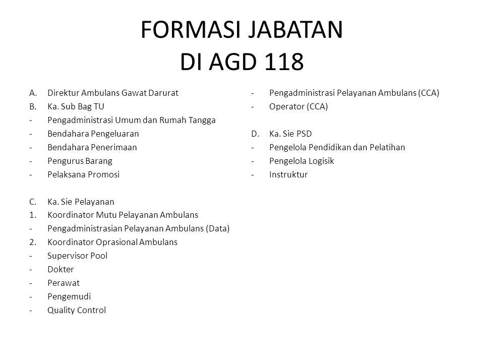 FORMASI JABATAN DI AGD 118 Direktur Ambulans Gawat Darurat