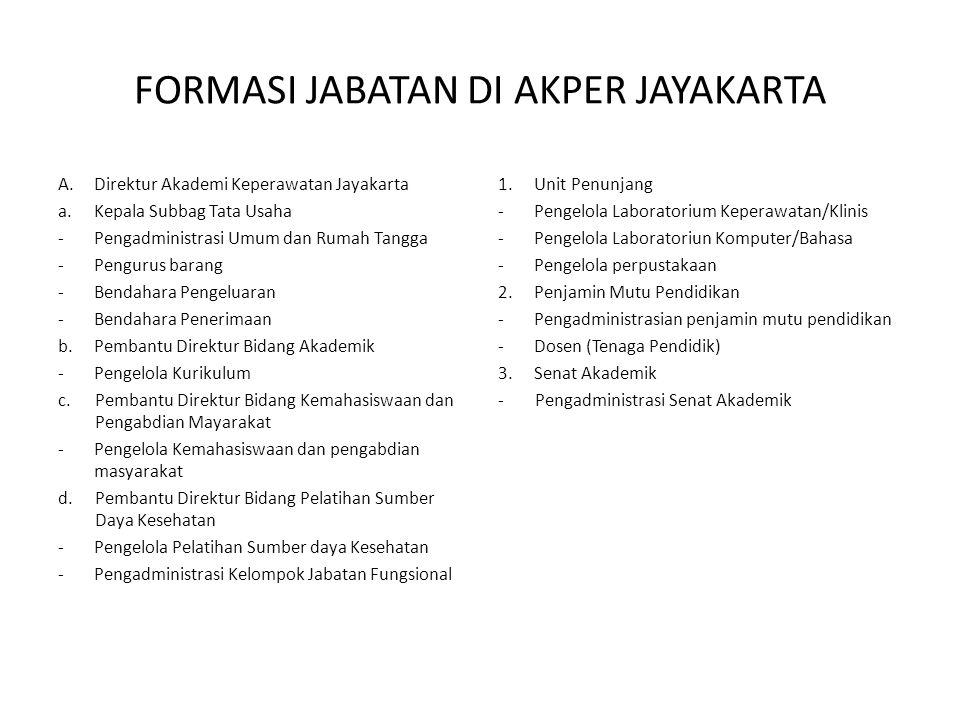FORMASI JABATAN DI AKPER JAYAKARTA
