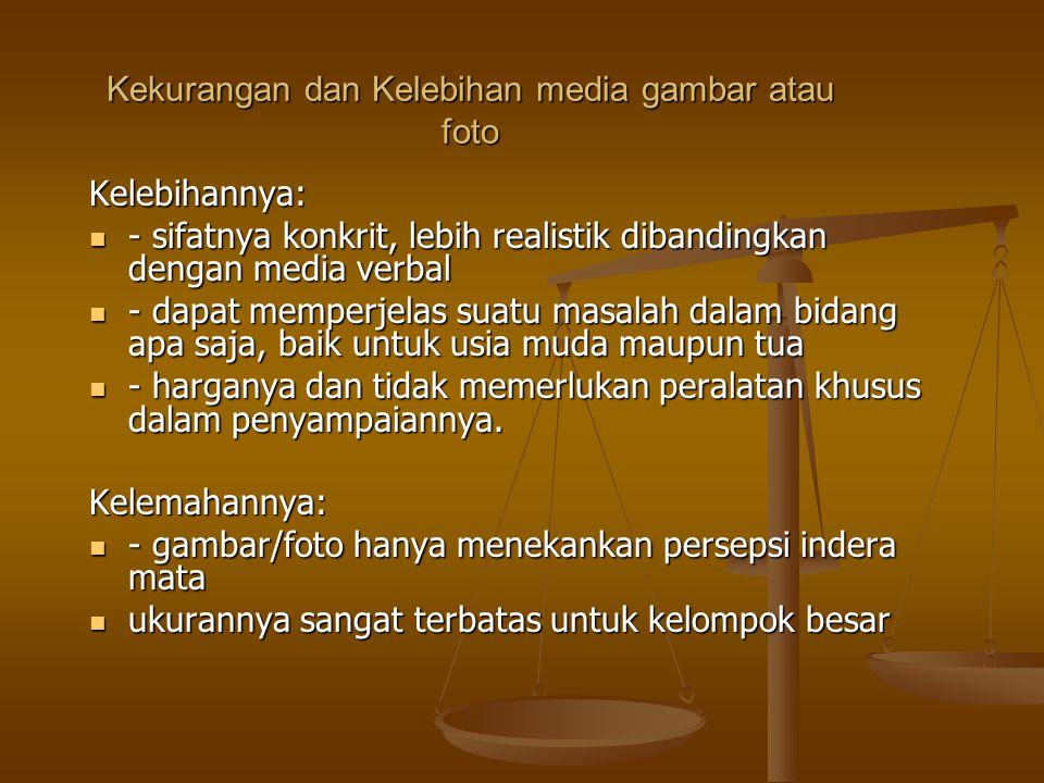 Kekurangan dan Kelebihan media gambar atau foto