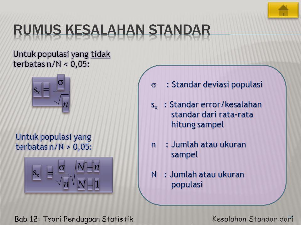 Rumus kesalahan standar