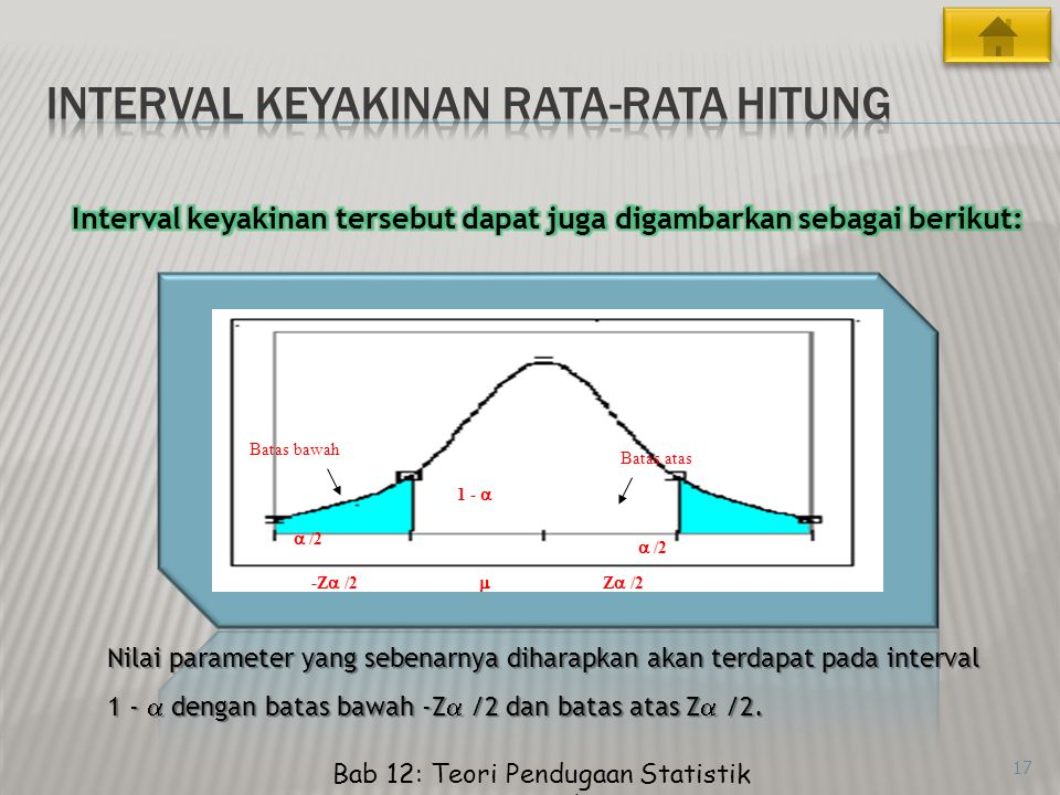 Interval keyakinan rata-rata hitung