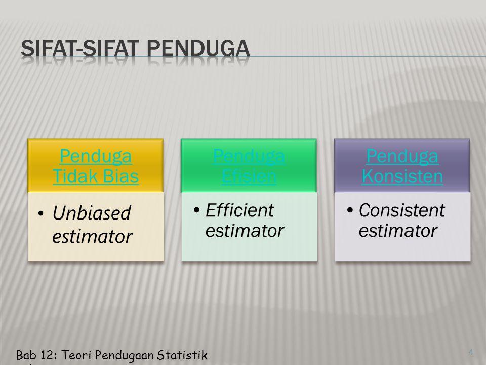 SIFAT-SIFAT PENDUGA Penduga Tidak Bias. Unbiased estimator. Penduga Efisien. Efficient estimator.