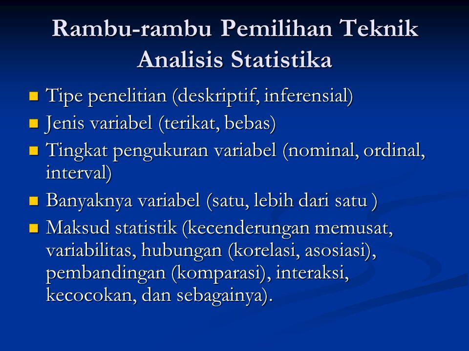 Rambu-rambu Pemilihan Teknik Analisis Statistika