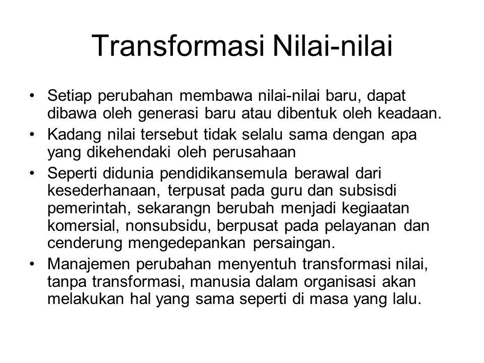 Transformasi Nilai-nilai