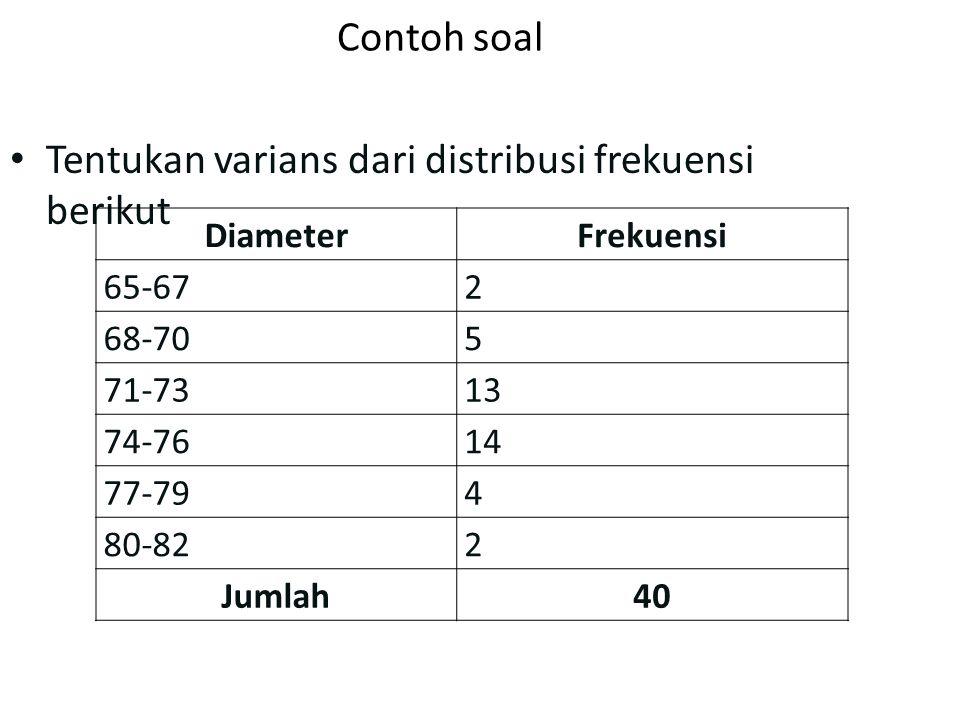Tentukan varians dari distribusi frekuensi berikut
