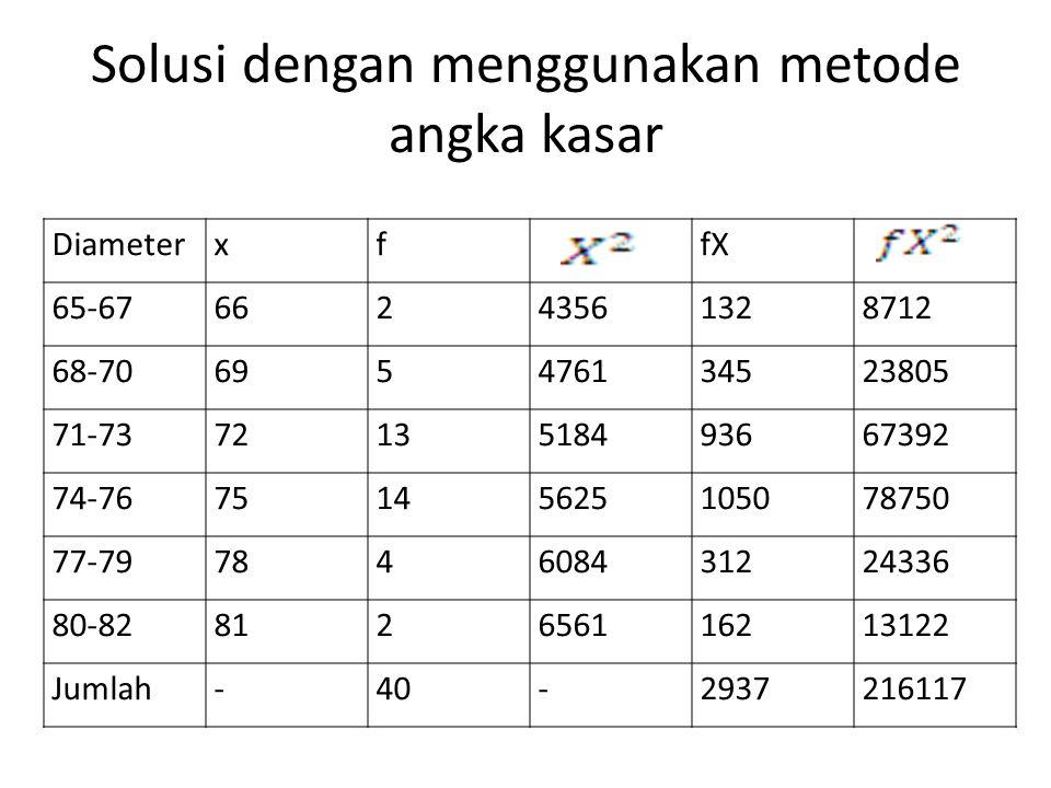 Solusi dengan menggunakan metode angka kasar