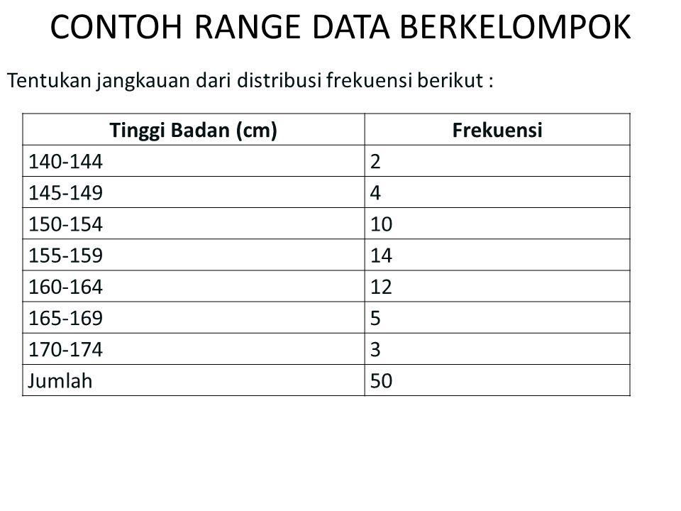 CONTOH RANGE DATA BERKELOMPOK