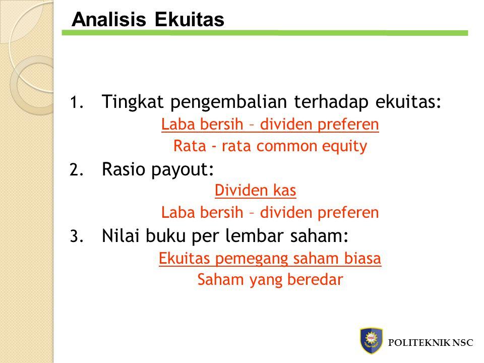 Analisis Ekuitas Tingkat pengembalian terhadap ekuitas: