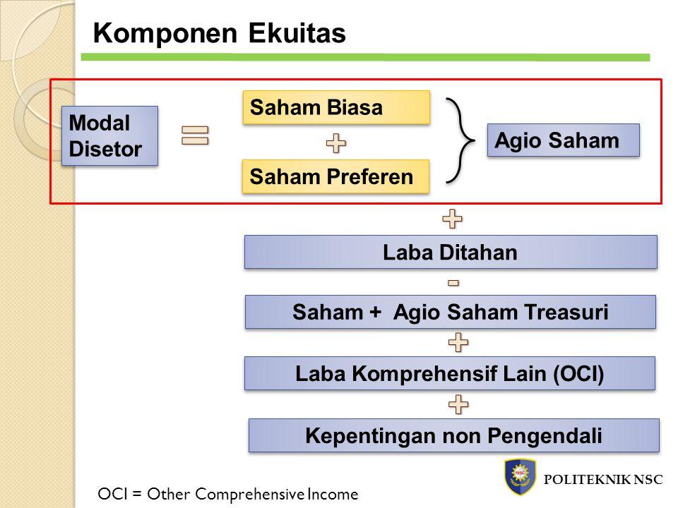 = + + - + + Komponen Ekuitas Saham Biasa Modal Disetor Agio Saham