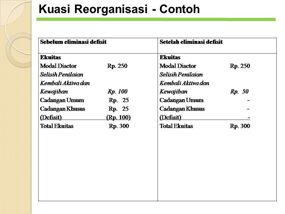 Kuasi Reorganisasi - Contoh