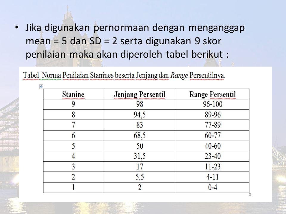 Jika digunakan pernormaan dengan menganggap mean = 5 dan SD = 2 serta digunakan 9 skor penilaian maka akan diperoleh tabel berikut :