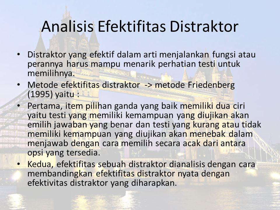 Analisis Efektifitas Distraktor