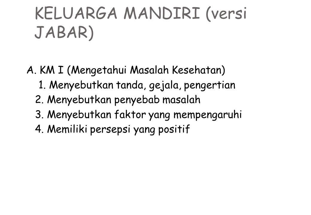 KELUARGA MANDIRI (versi JABAR)