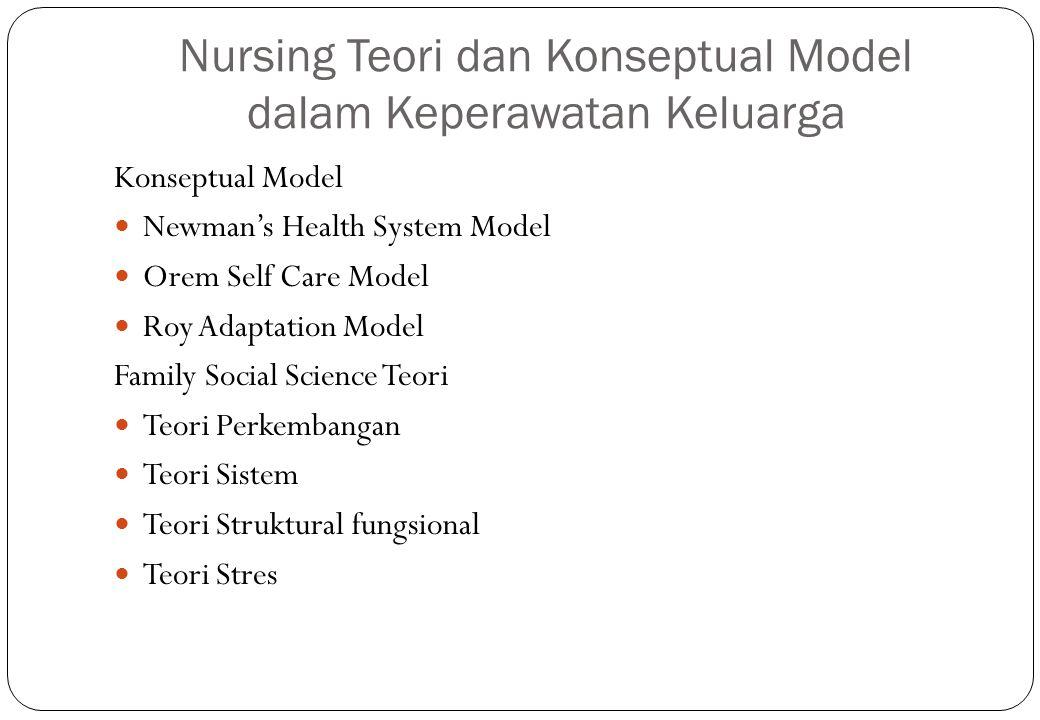 Nursing Teori dan Konseptual Model dalam Keperawatan Keluarga