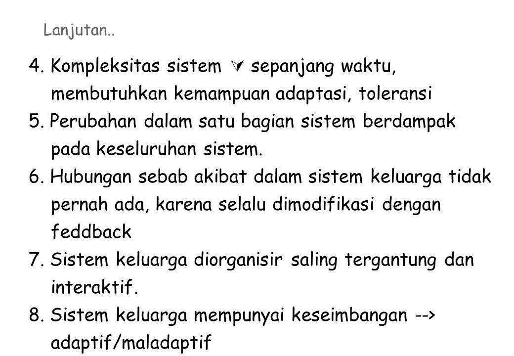 4. Kompleksitas sistem  sepanjang waktu,