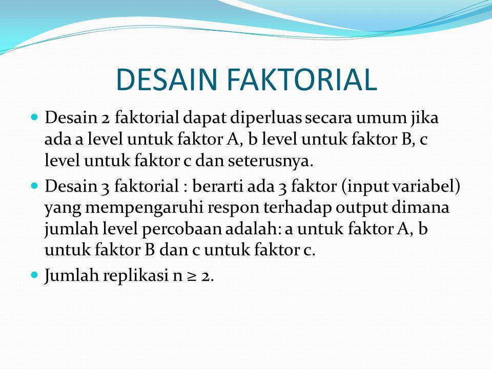 DESAIN FAKTORIAL