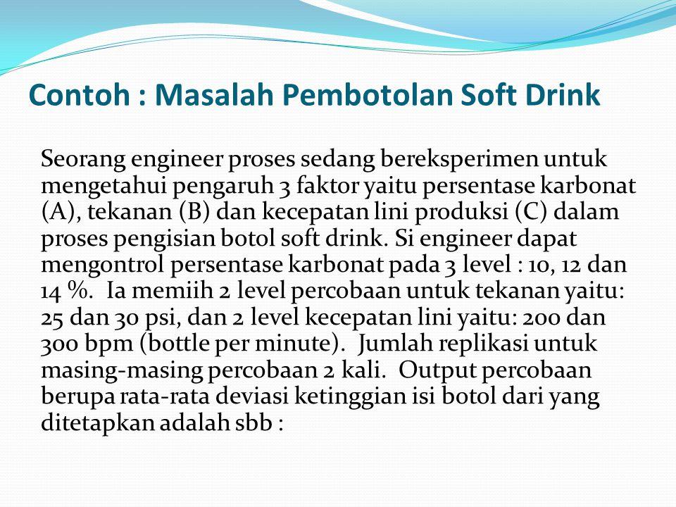 Contoh : Masalah Pembotolan Soft Drink
