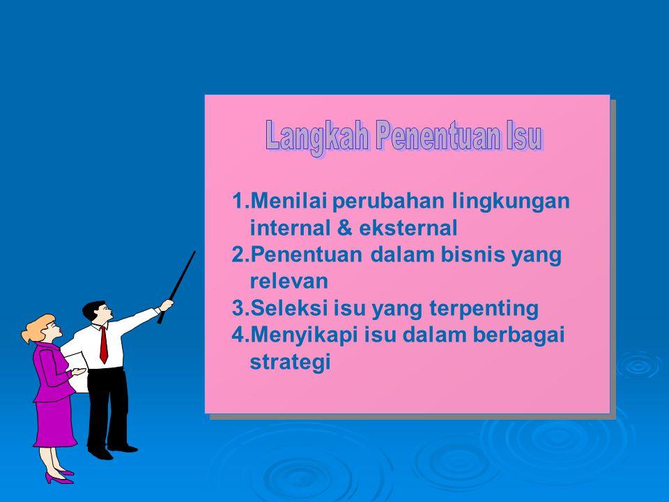1.Menilai perubahan lingkungan internal & eksternal