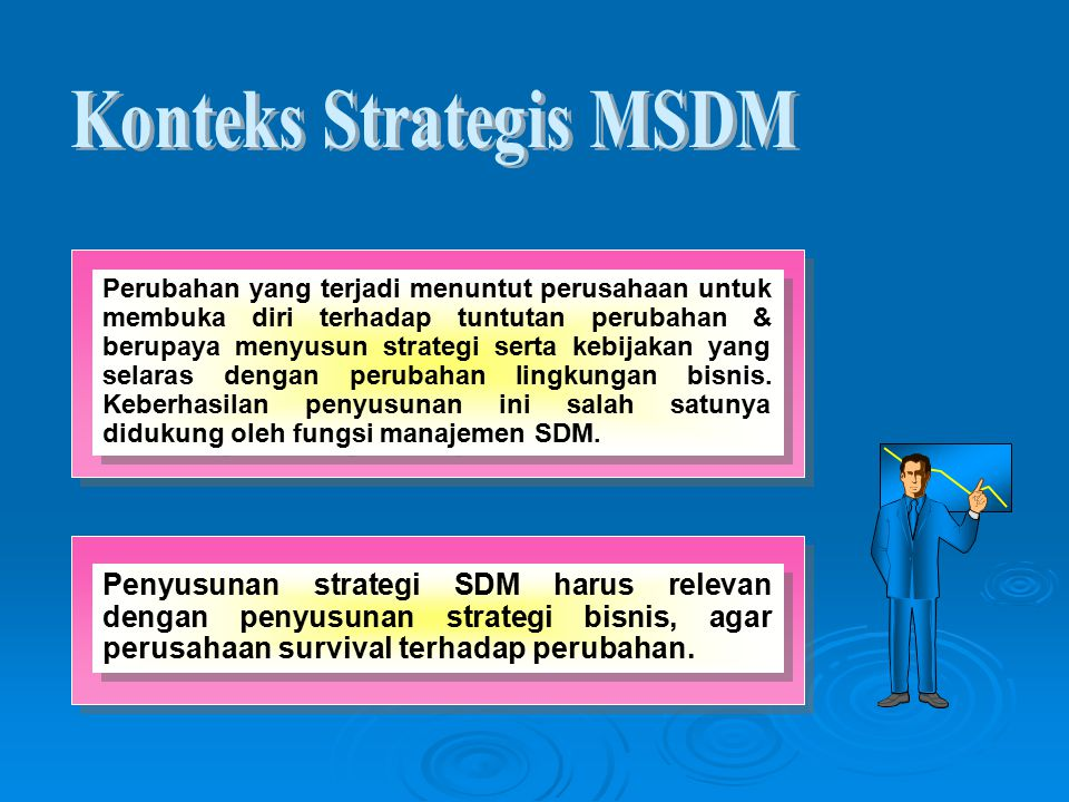 Konteks Strategis MSDM