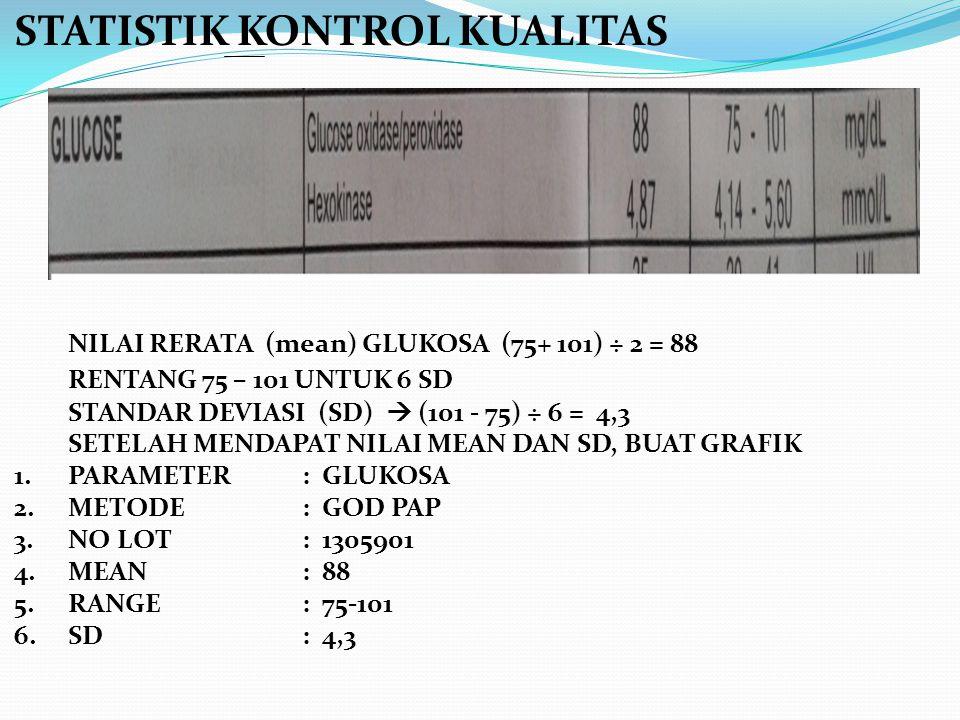 STATISTIK KONTROL KUALITAS