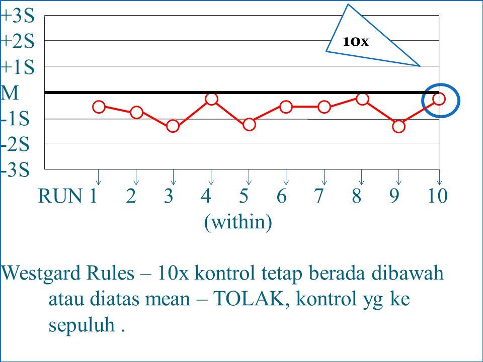 +3S +2S +1S M -1S -2S -3S RUN 1 2 3 4 5 6 7 8 9 10 (within) Westgard Rules – 10x kontrol tetap berada dibawah atau diatas mean – TOLAK, kontrol yg ke sepuluh .