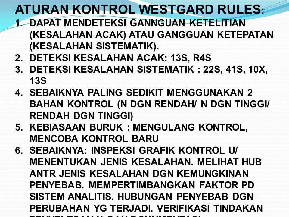 ATURAN KONTROL WESTGARD RULES:
