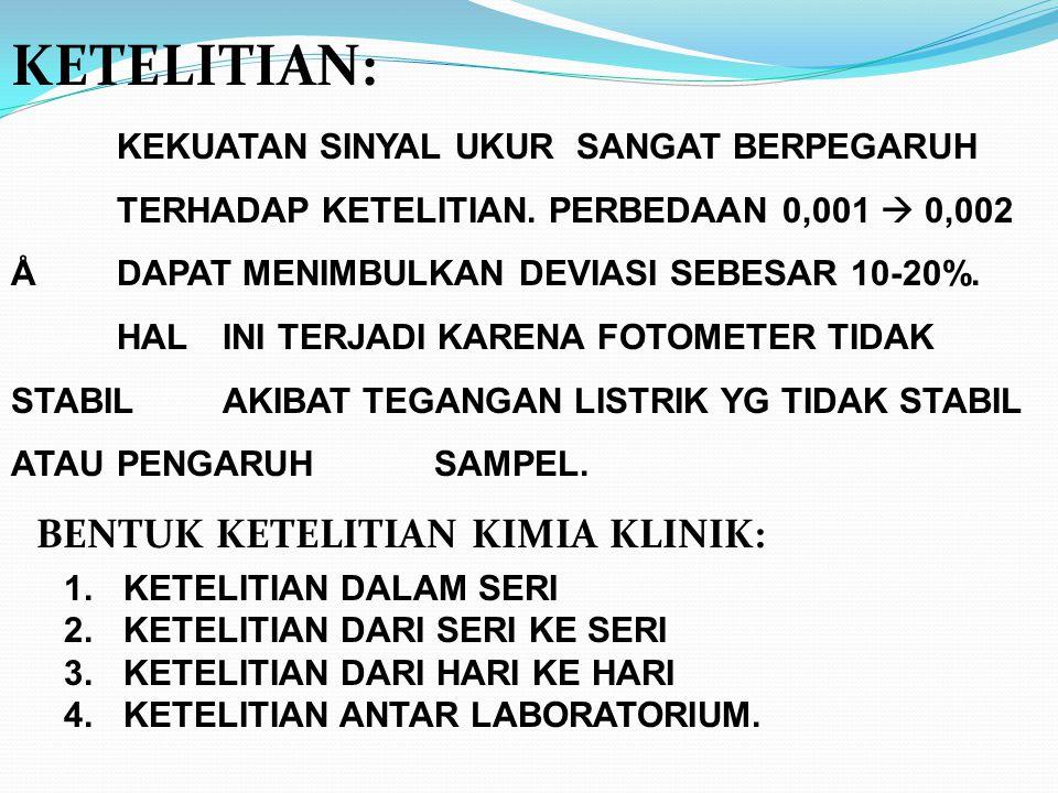 KETELITIAN: