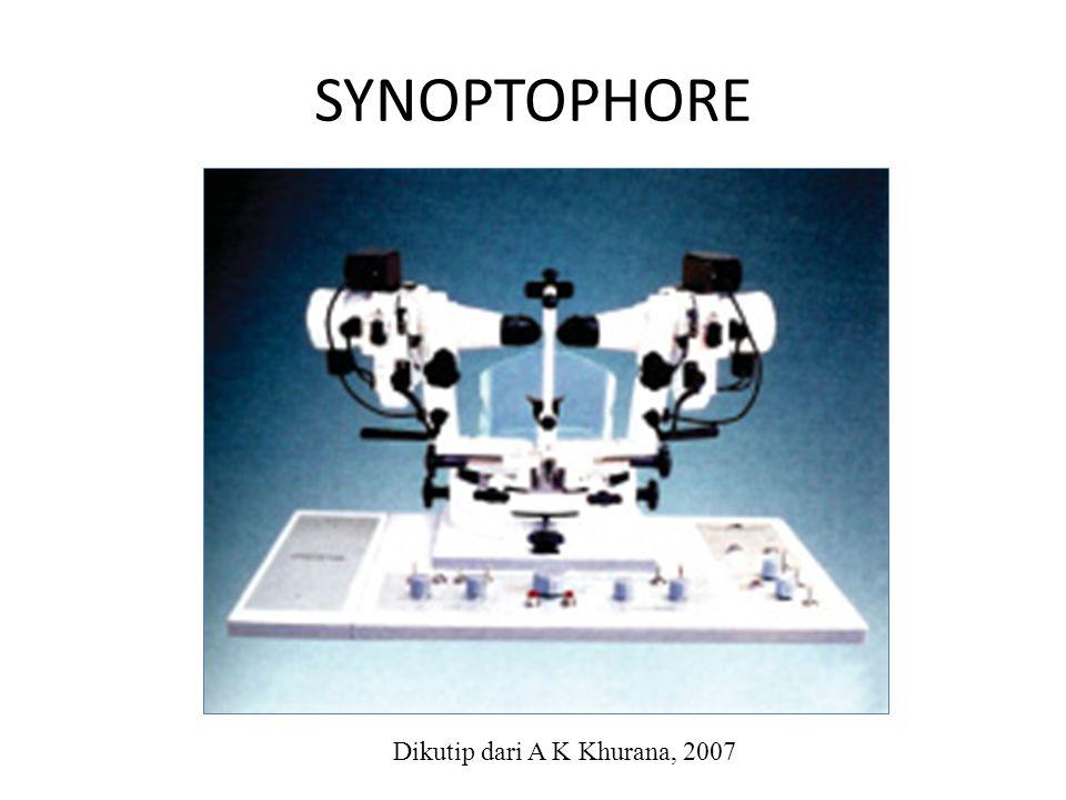 SYNOPTOPHORE Dikutip dari A K Khurana, 2007