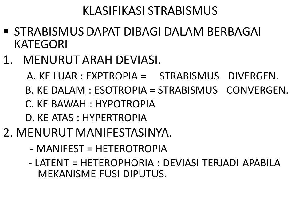 KLASIFIKASI STRABISMUS