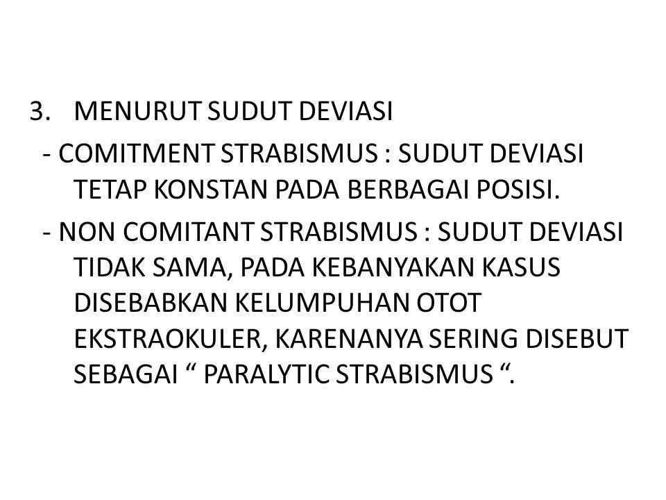MENURUT SUDUT DEVIASI - COMITMENT STRABISMUS : SUDUT DEVIASI TETAP KONSTAN PADA BERBAGAI POSISI.
