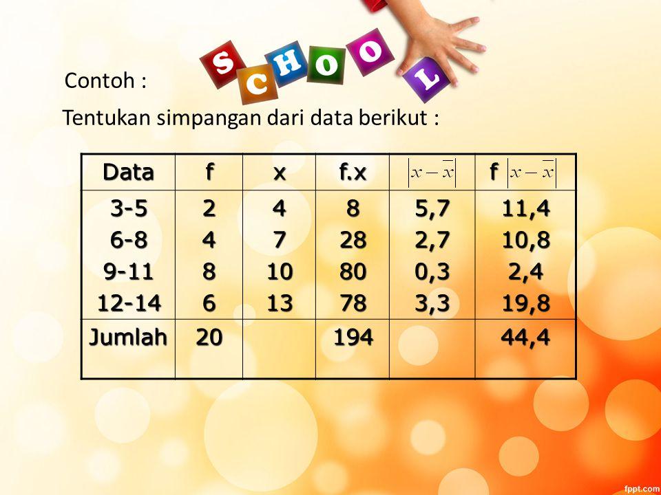 Contoh : Tentukan simpangan dari data berikut : Data f x f.x 3-5 6-8