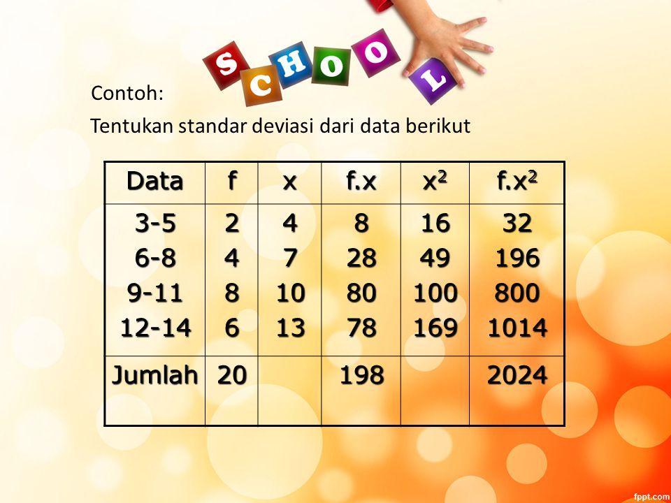 Contoh: Data f x f.x x2 f.x2 3-5 6-8 9-11 12-14 2 4 8 6 7 10 13 28 80