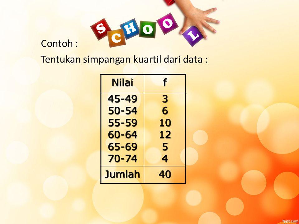 Contoh : Tentukan simpangan kuartil dari data : Nilai f 45-49 50-54