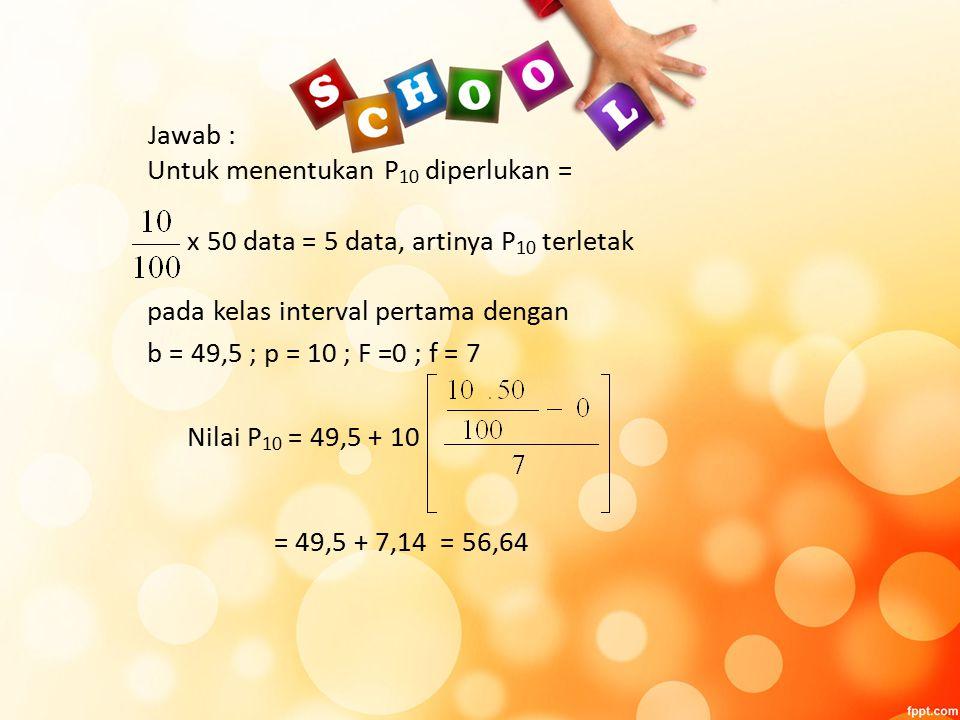 Untuk menentukan P10 diperlukan =