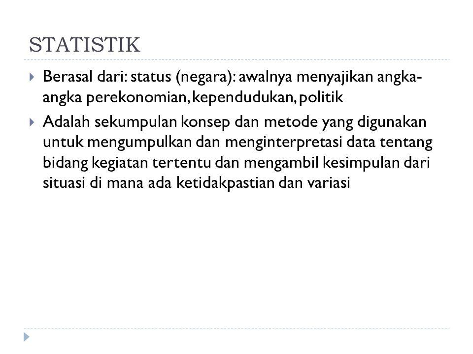 STATISTIK Berasal dari: status (negara): awalnya menyajikan angka- angka perekonomian, kependudukan, politik.