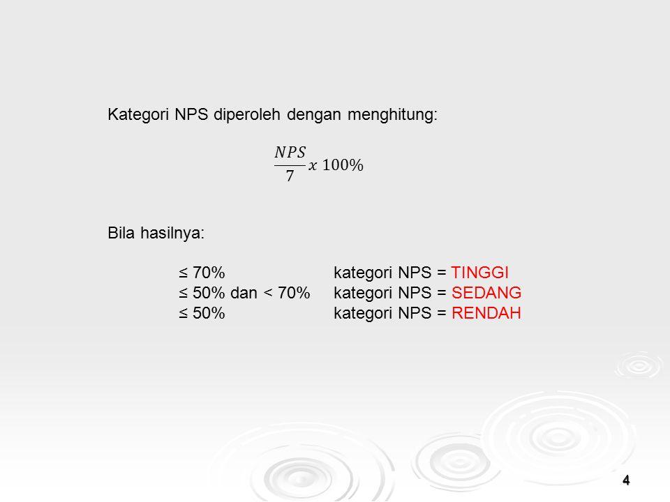 Kategori NPS diperoleh dengan menghitung: