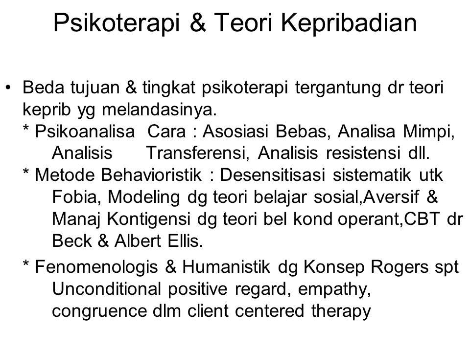 Psikoterapi & Teori Kepribadian