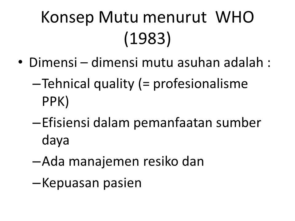 Konsep Mutu menurut WHO (1983)