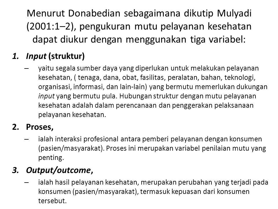 Menurut Donabedian sebagaimana dikutip Mulyadi (2001:1–2), pengukuran mutu pelayanan kesehatan dapat diukur dengan menggunakan tiga variabel: