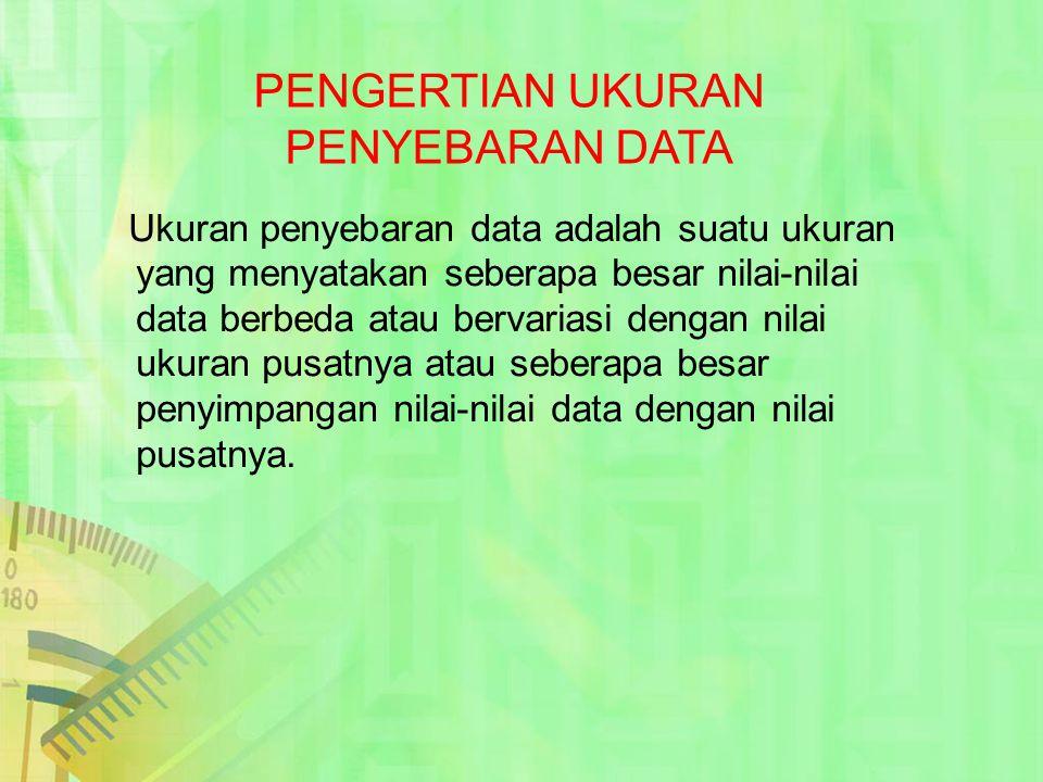 PENGERTIAN UKURAN PENYEBARAN DATA