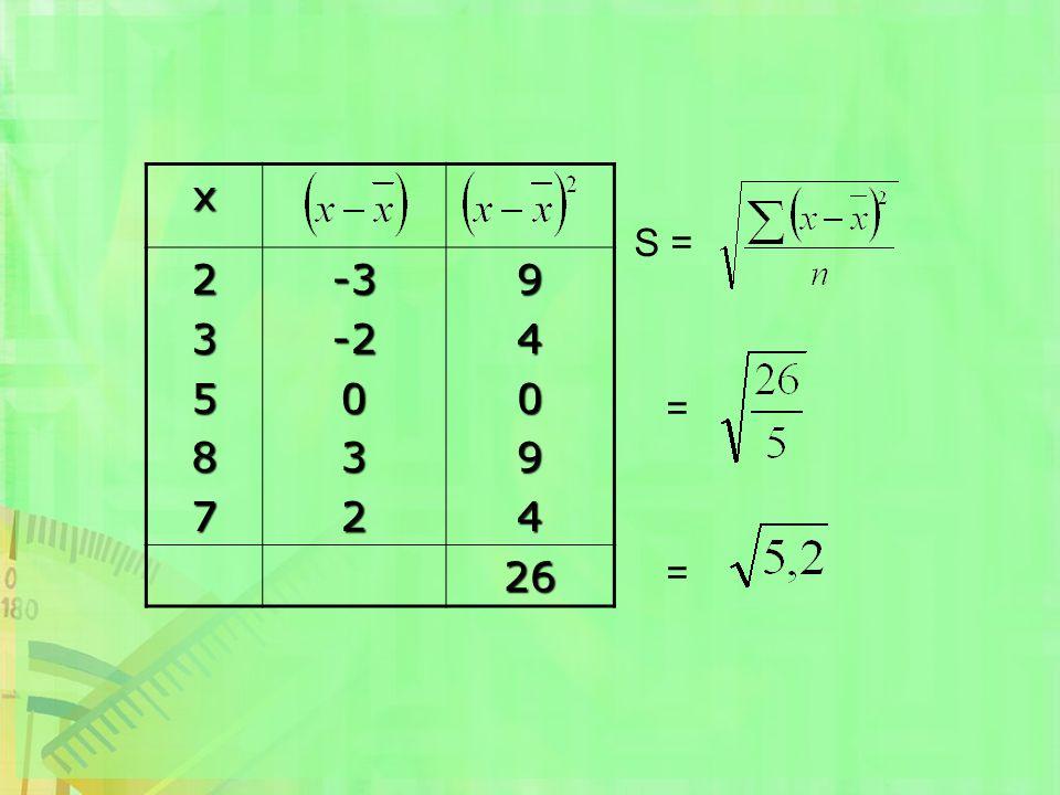 S = = x 2 3 5 8 7 -3 -2 9 4 26