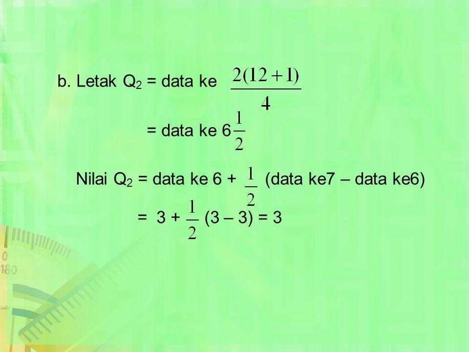 b. Letak Q2 = data ke = data ke 6