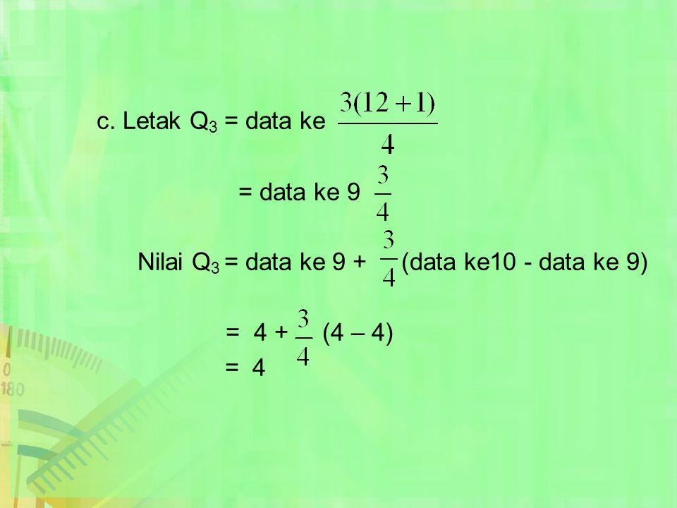 c. Letak Q3 = data ke = data ke 9