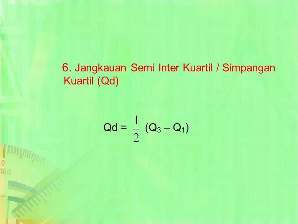 6. Jangkauan Semi Inter Kuartil / Simpangan Kuartil (Qd)