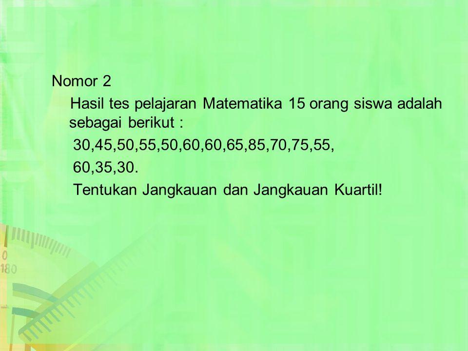 Nomor 2 Hasil tes pelajaran Matematika 15 orang siswa adalah sebagai berikut : 30,45,50,55,50,60,60,65,85,70,75,55,