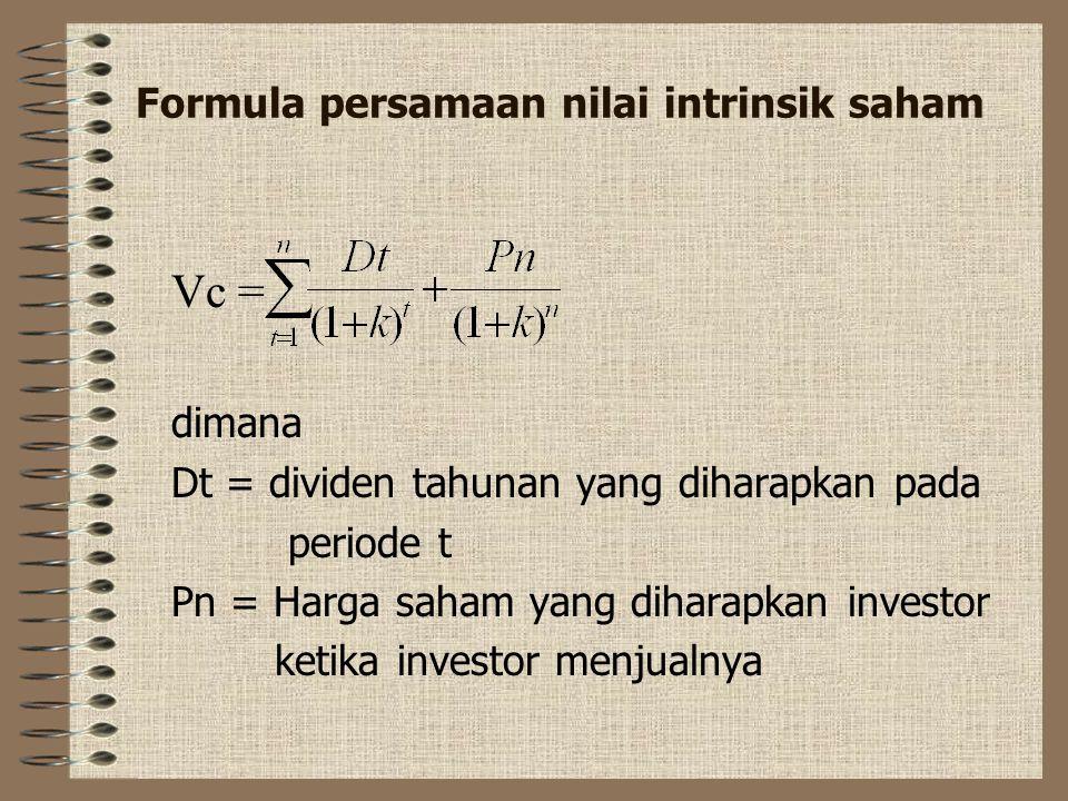 Formula persamaan nilai intrinsik saham